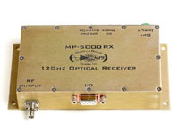 Ultra-Wide Band 12 GHz RF/Fiber Optic Receiver