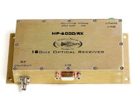 18 GHz RF/Fiber Optic Receiver